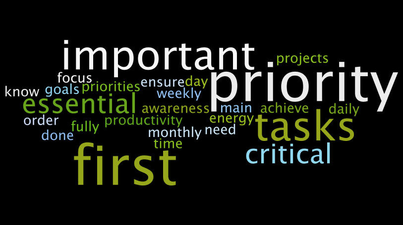 Priorities-Word-Cloud_Wordle_my-creation